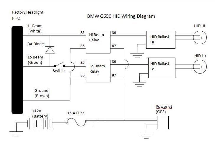 g650wiring thumper headlight upgrades page 3 adventure rider ddm tuning wire diagrams at eliteediting.co